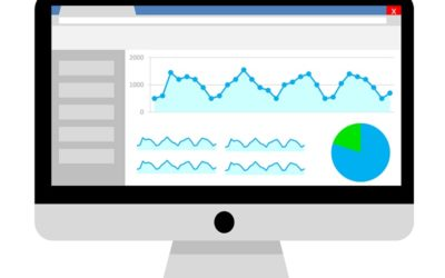 id suivi google analytics 2020