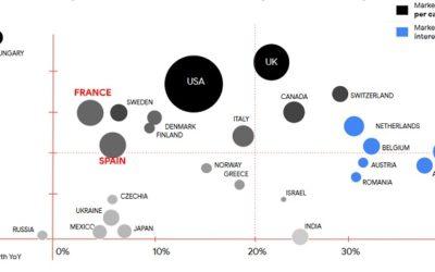 black friday par pays tendance